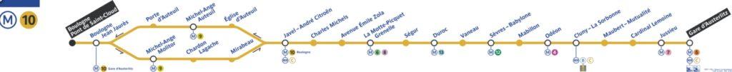 metro ligne 10