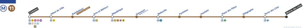 metro ligne 11