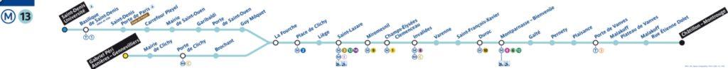 metro ligne 13