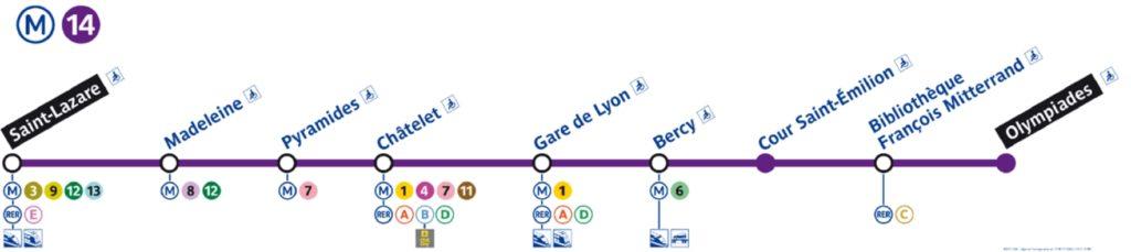metro ligne 14