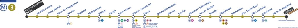 metro ligne 3