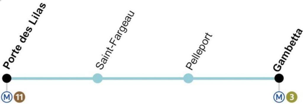 metro ligne 3bis