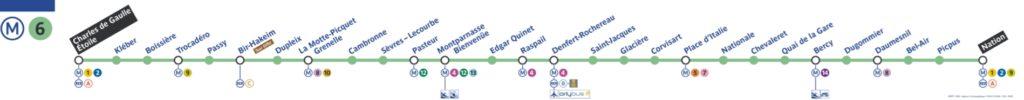 metro ligne 6