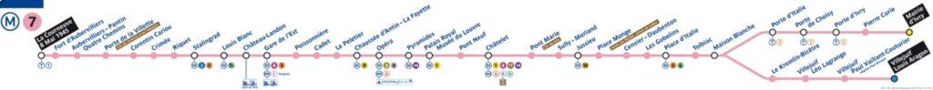 metro ligne 7