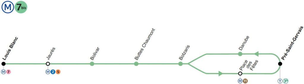 metro ligne 7bis
