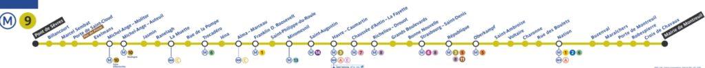 metro ligne 9