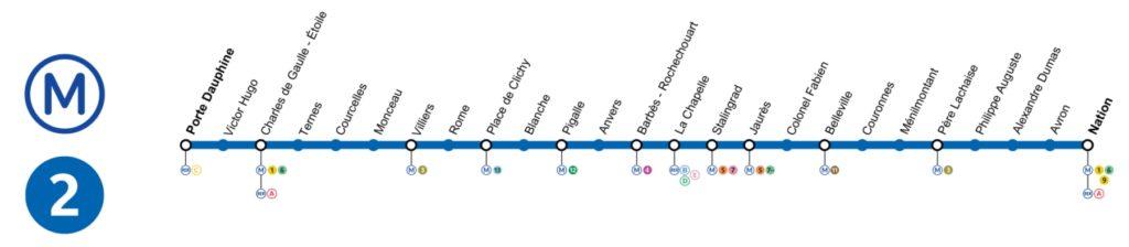 plan metro paris ligne 2